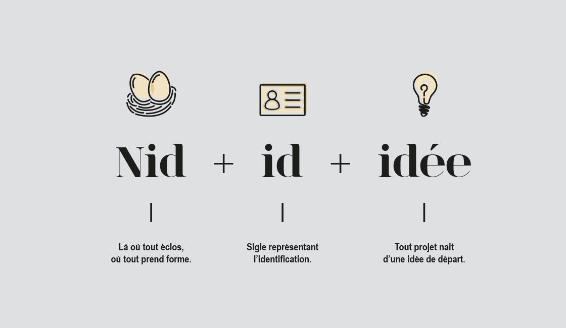Infographie identité Studio Nidée